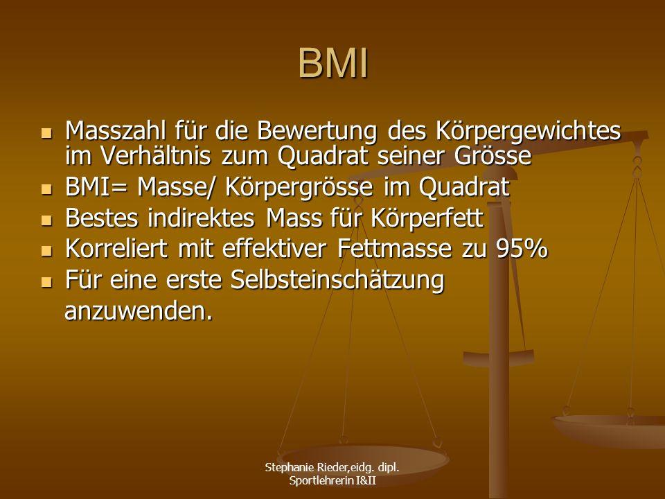 Stephanie Rieder,eidg. dipl. Sportlehrerin I&II BMI Masszahl für die Bewertung des Körpergewichtes im Verhältnis zum Quadrat seiner Grösse Masszahl fü