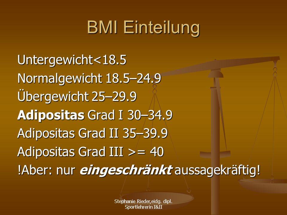 Stephanie Rieder,eidg. dipl. Sportlehrerin I&II BMI Einteilung Untergewicht<18.5 Normalgewicht 18.5–24.9 Übergewicht 25–29.9 Adipositas Grad I 30–34.9