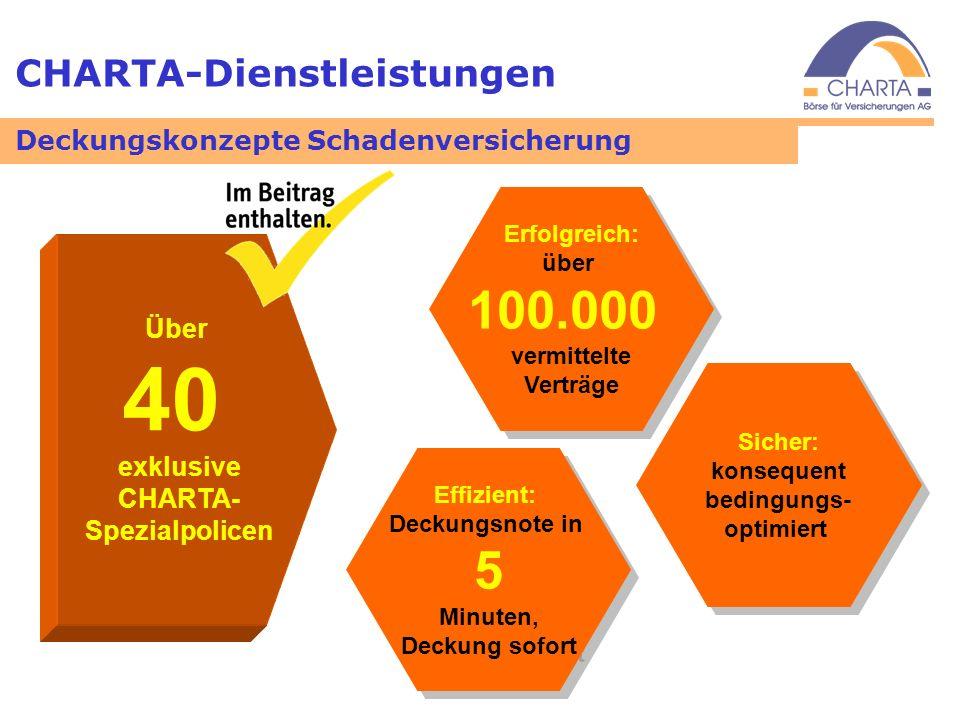 CHARTA-Dienstleistungen Über 40 exklusive CHARTA- Spezialpolicen Erfolgreich: über 100.000 vermittelte Verträge Erfolgreich: über 100.000 vermittelte