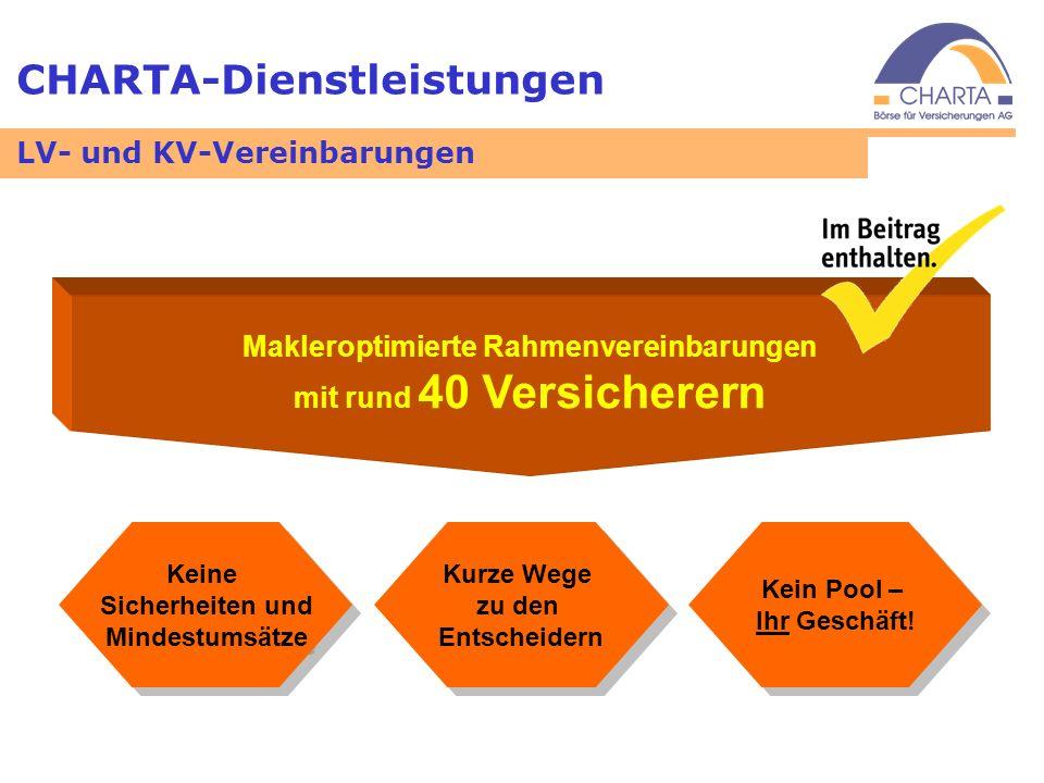 CHARTA-Dienstleistungen Makleroptimierte Rahmenvereinbarungen mit rund 40 Versicherern Keine Sicherheiten und Mindestumsätze Kein Pool – Ihr Geschäft!