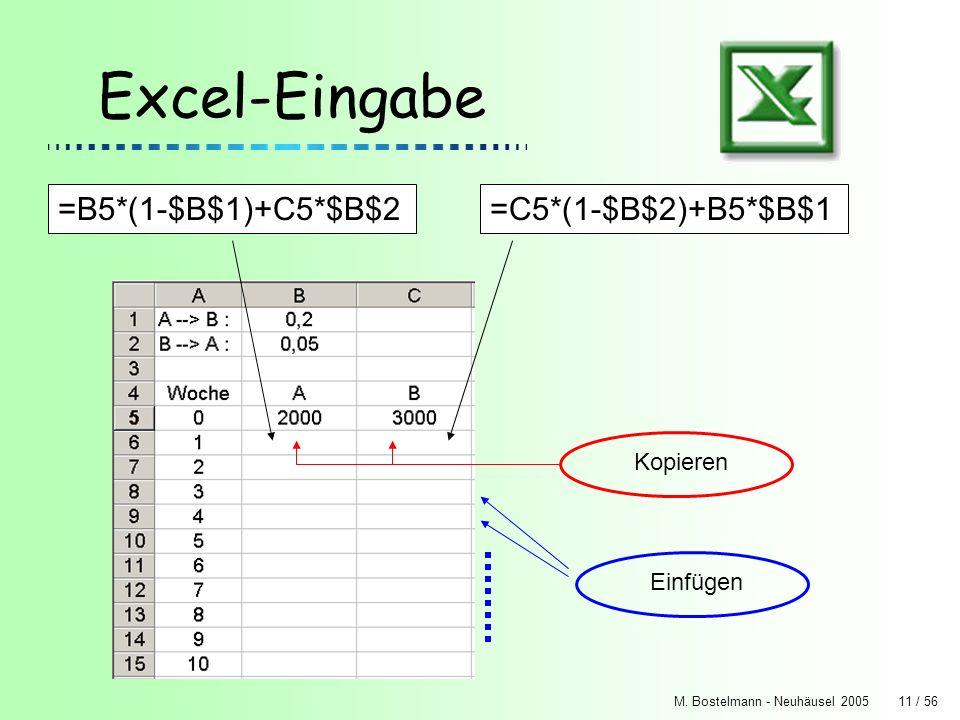 M. Bostelmann - Neuhäusel 200511 / 56 Excel-Eingabe =B5*(1-$B$1)+C5*$B$2=C5*(1-$B$2)+B5*$B$1 Kopieren Einfügen