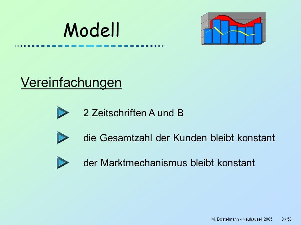 M. Bostelmann - Neuhäusel 20053 / 56 Modell 2 Zeitschriften A und B die Gesamtzahl der Kunden bleibt konstant der Marktmechanismus bleibt konstant Ver