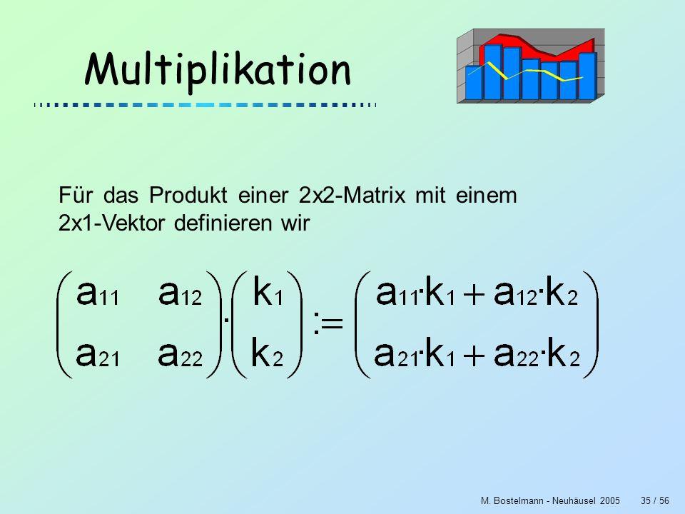 M. Bostelmann - Neuhäusel 200535 / 56 Multiplikation Für das Produkt einer 2x2-Matrix mit einem 2x1-Vektor definieren wir