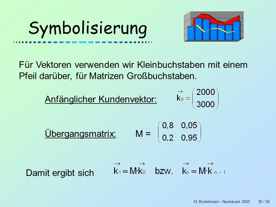 M. Bostelmann - Neuhäusel 200536 / 56 Symbolisierung Für Vektoren verwenden wir Kleinbuchstaben mit einem Pfeil darüber, für Matrizen Großbuchstaben.