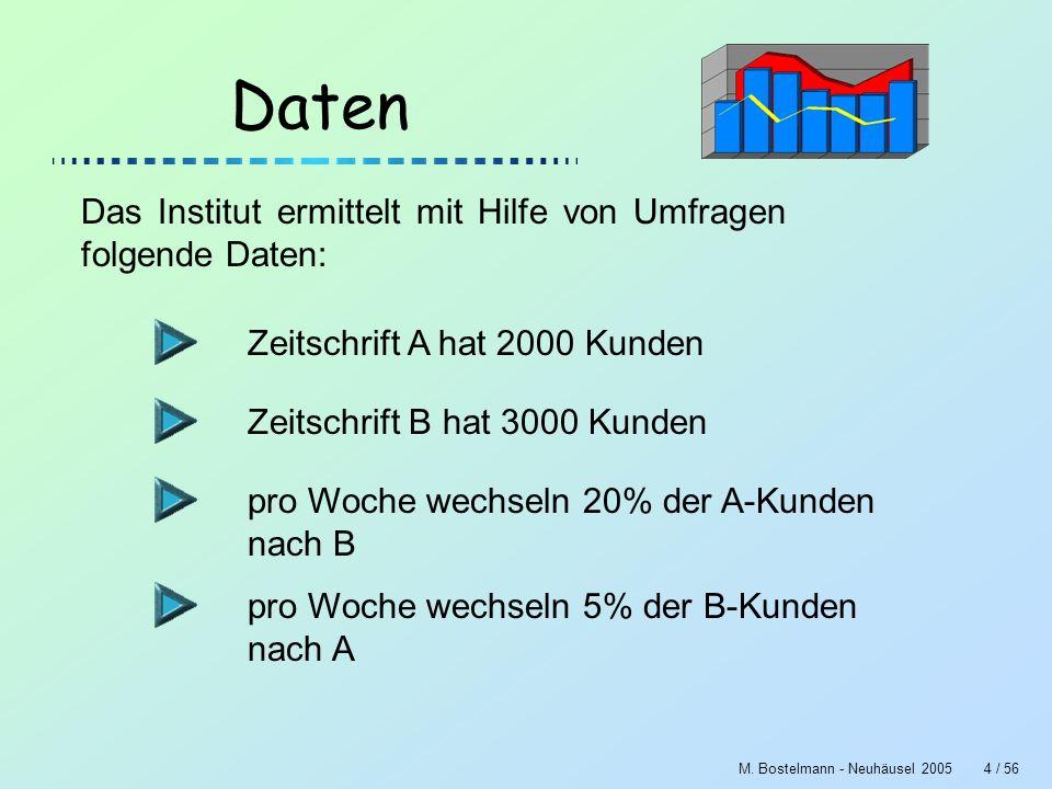 M. Bostelmann - Neuhäusel 20054 / 56 Daten Das Institut ermittelt mit Hilfe von Umfragen folgende Daten: pro Woche wechseln 20% der A-Kunden nach B pr