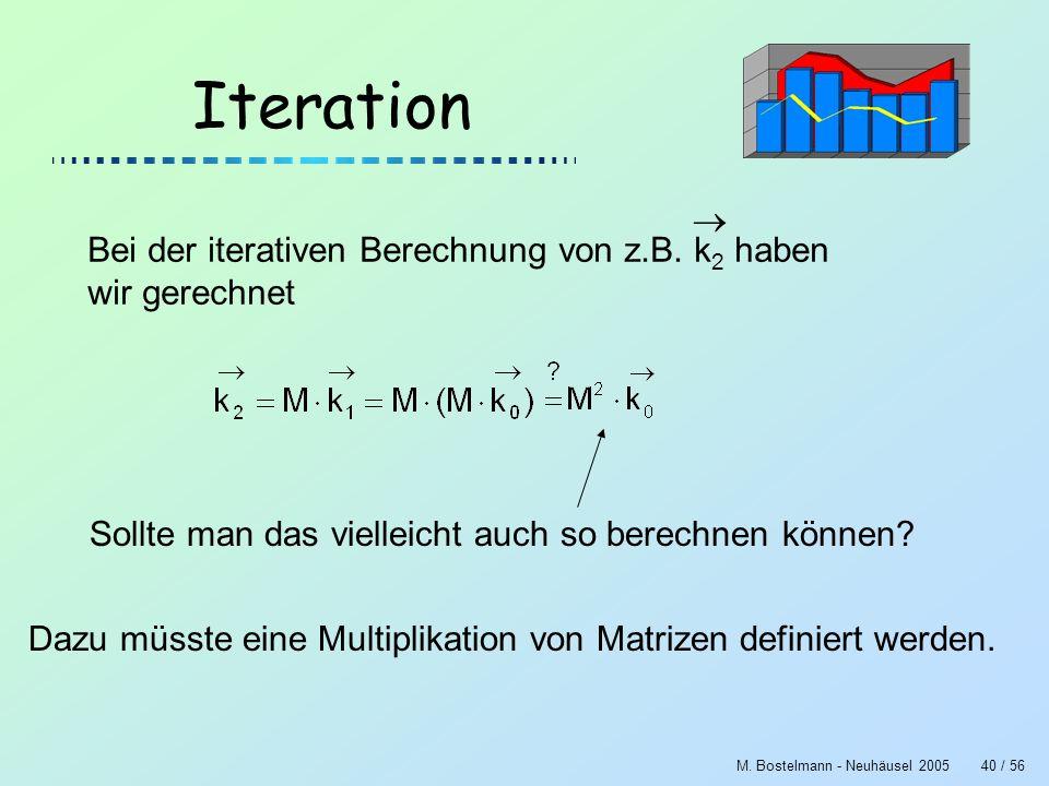 M. Bostelmann - Neuhäusel 200540 / 56 Iteration Bei der iterativen Berechnung von z.B. k 2 haben wir gerechnet Sollte man das vielleicht auch so berec