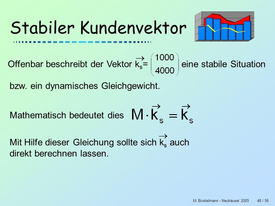 M. Bostelmann - Neuhäusel 200548 / 56 Stabiler Kundenvektor Offenbar beschreibt der Vektor k s = eine stabile Situation Mathematisch bedeutet dies Mit