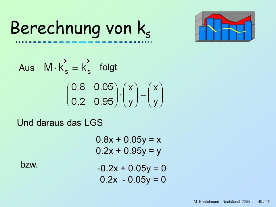 M. Bostelmann - Neuhäusel 200549 / 56 Berechnung von k s Aus folgt Und daraus das LGS 0.8x + 0.05y = x 0.2x + 0.95y = y bzw. -0.2x + 0.05y = 0 0.2x -