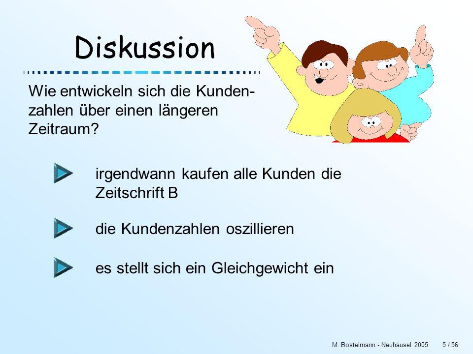 M. Bostelmann - Neuhäusel 20055 / 56 Diskussion irgendwann kaufen alle Kunden die Zeitschrift B die Kundenzahlen oszillieren es stellt sich ein Gleich