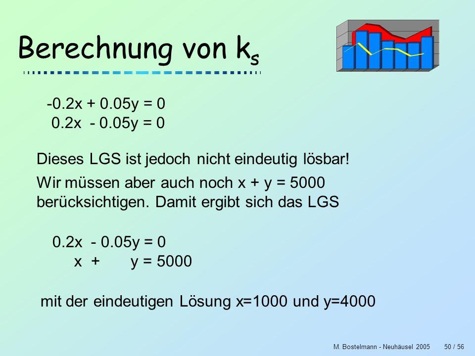 M. Bostelmann - Neuhäusel 200550 / 56 Berechnung von k s -0.2x + 0.05y = 0 0.2x - 0.05y = 0 Dieses LGS ist jedoch nicht eindeutig lösbar! Wir müssen a