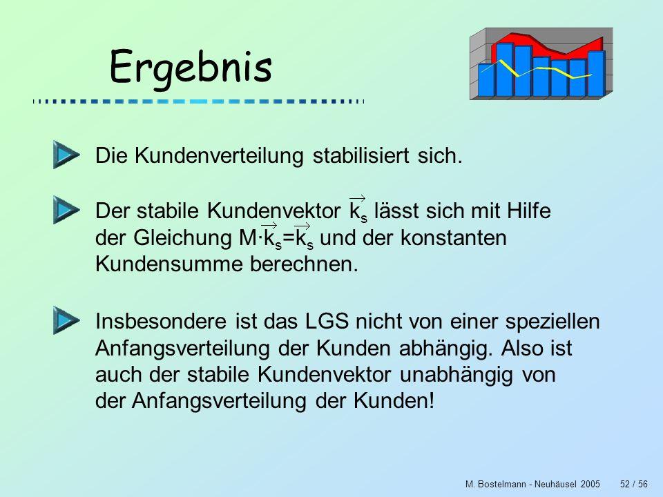 M. Bostelmann - Neuhäusel 200552 / 56 Ergebnis Insbesondere ist das LGS nicht von einer speziellen Anfangsverteilung der Kunden abhängig. Also ist auc