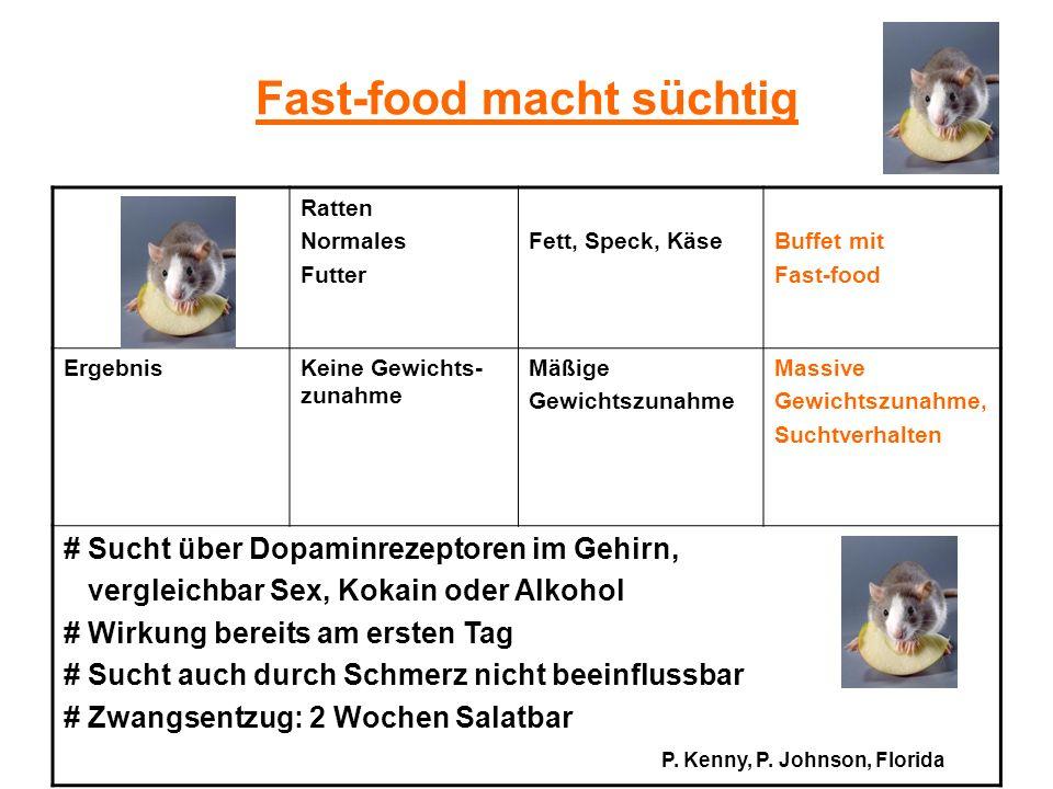 Fast-food macht süchtig Ratten Normales Futter Fett, Speck, KäseBuffet mit Fast-food ErgebnisKeine Gewichts- zunahme Mäßige Gewichtszunahme Massive Ge