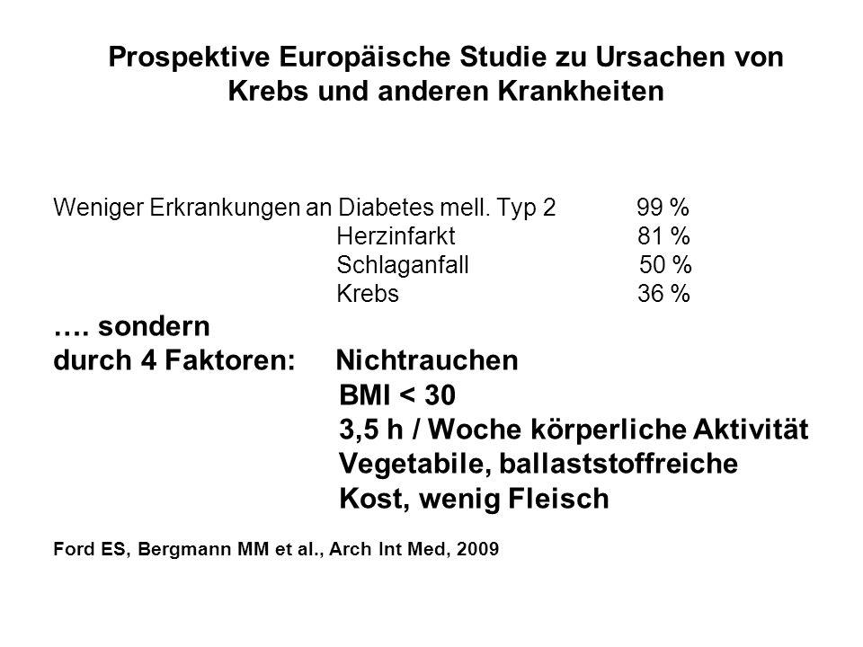 Prospektive Europäische Studie zu Ursachen von Krebs und anderen Krankheiten Weniger Erkrankungen an Diabetes mell. Typ 2 99 % Herzinfarkt 81 % Schlag