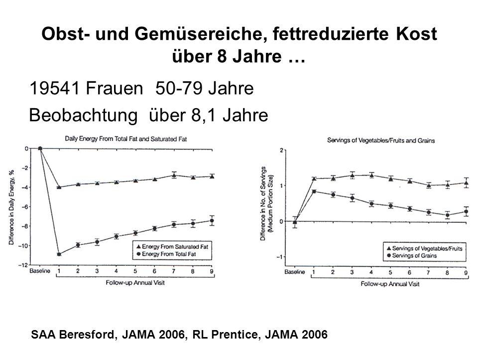Obst- und Gemüsereiche, fettreduzierte Kost über 8 Jahre … 19541 Frauen 50-79 Jahre Beobachtung über 8,1 Jahre SAA Beresford, JAMA 2006, RL Prentice,