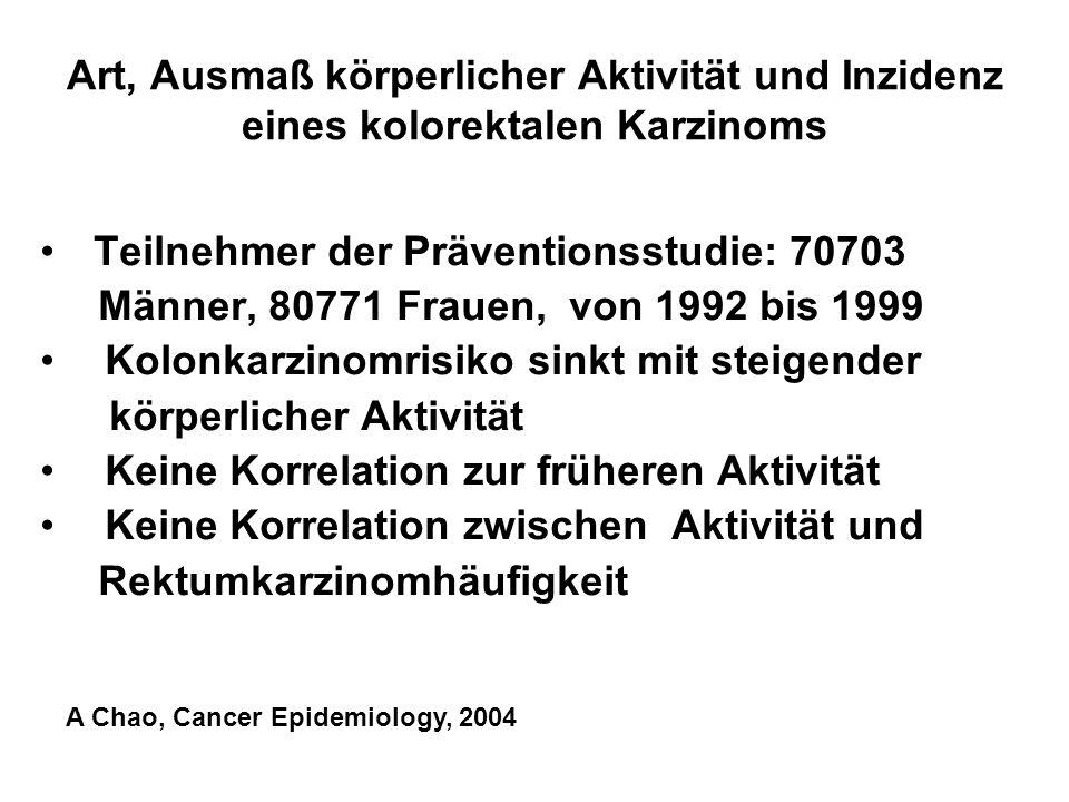 Art, Ausmaß körperlicher Aktivität und Inzidenz eines kolorektalen Karzinoms Teilnehmer der Präventionsstudie: 70703 Männer, 80771 Frauen, von 1992 bi