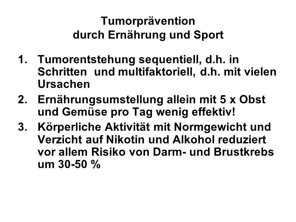 Tumorprävention durch Ernährung und Sport 1.Tumorentstehung sequentiell, d.h. in Schritten und multifaktoriell, d.h. mit vielen Ursachen 2.Ernährungsu