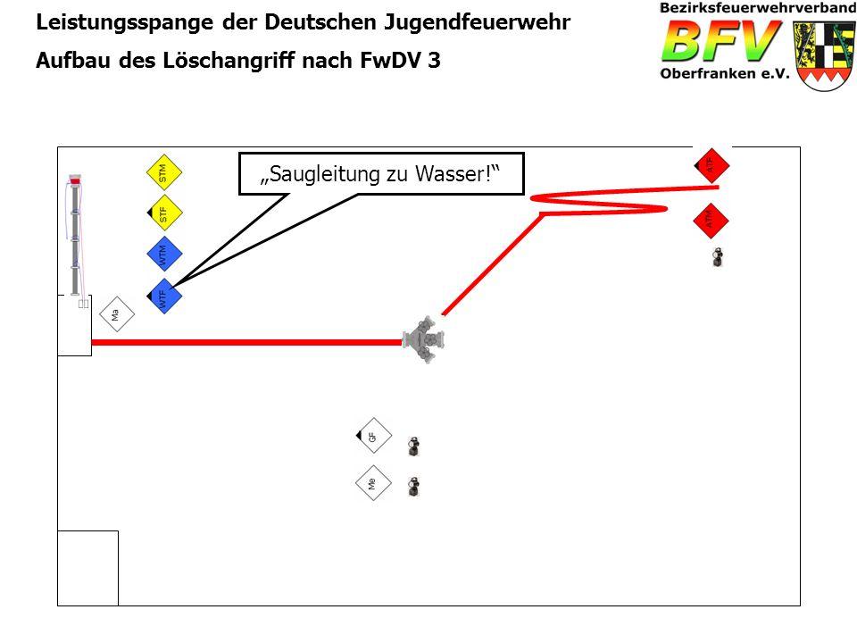 Leistungsspange der Deutschen Jugendfeuerwehr Aufbau des Löschangriff nach FwDV 3 Saugleitung zu Wasser!