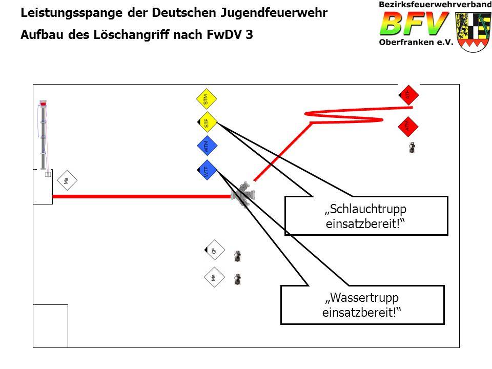 Leistungsspange der Deutschen Jugendfeuerwehr Aufbau des Löschangriff nach FwDV 3 Wassertrupp einsatzbereit! Schlauchtrupp einsatzbereit!
