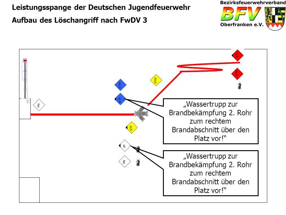 Leistungsspange der Deutschen Jugendfeuerwehr Aufbau des Löschangriff nach FwDV 3 Wassertrupp zur Brandbekämpfung 2. Rohr zum rechtem Brandabschnitt ü