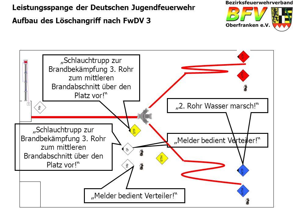 Leistungsspange der Deutschen Jugendfeuerwehr Aufbau des Löschangriff nach FwDV 3 2. Rohr Wasser marsch! Schlauchtrupp zur Brandbekämpfung 3. Rohr zum