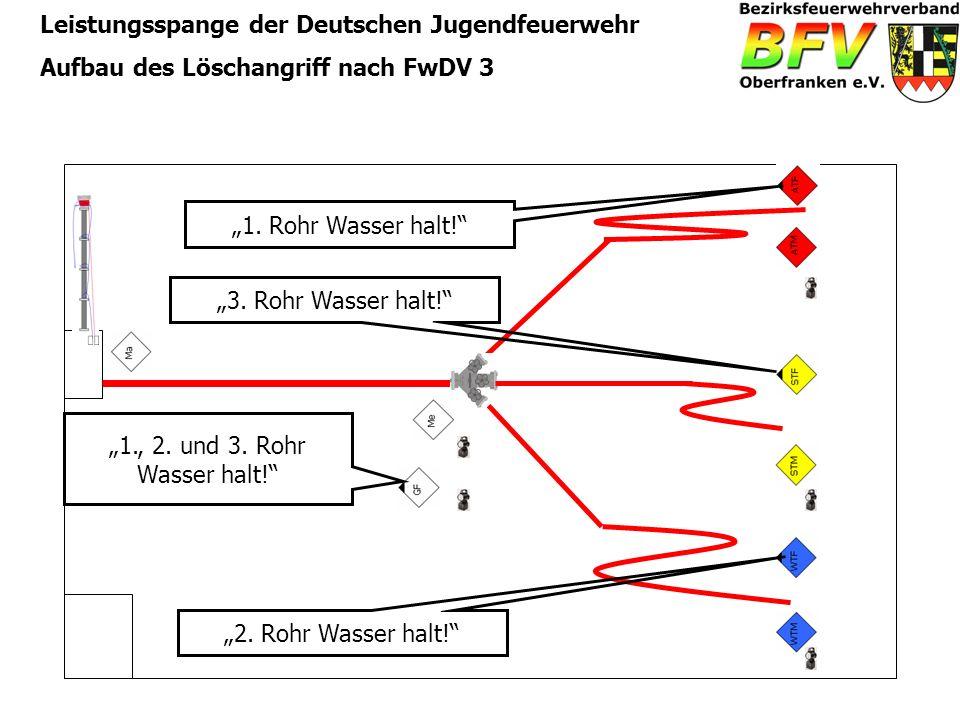 Leistungsspange der Deutschen Jugendfeuerwehr Aufbau des Löschangriff nach FwDV 3 1. Rohr Wasser halt! 1., 2. und 3. Rohr Wasser halt! 3. Rohr Wasser