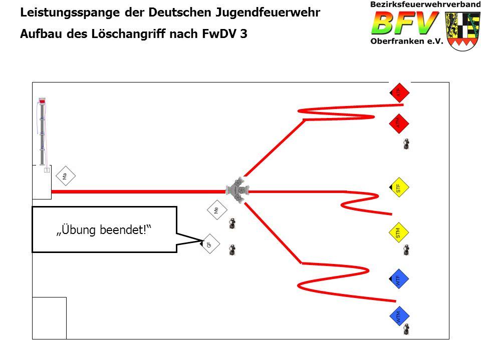 Leistungsspange der Deutschen Jugendfeuerwehr Aufbau des Löschangriff nach FwDV 3 Übung beendet!