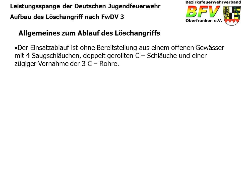 Leistungsspange der Deutschen Jugendfeuerwehr Aufbau des Löschangriff nach FwDV 3 Allgemeines zum Ablauf des Löschangriffs Der Einsatzablauf ist ohne