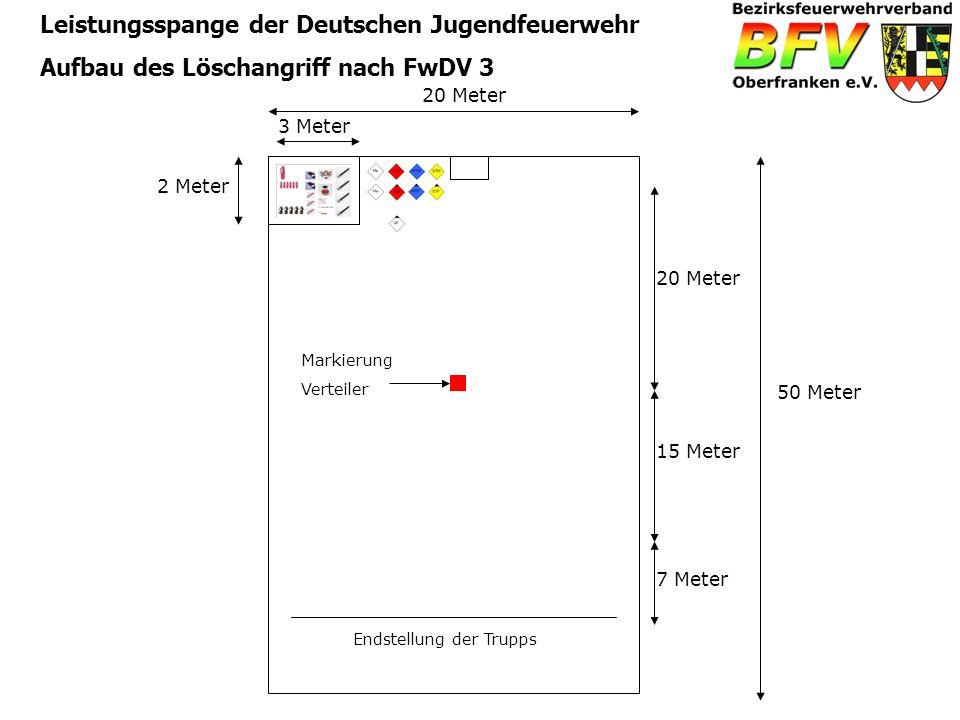 Leistungsspange der Deutschen Jugendfeuerwehr Aufbau des Löschangriff nach FwDV 3 20 Meter 50 Meter 3 Meter 2 Meter 20 Meter 15 Meter 7 Meter Markieru