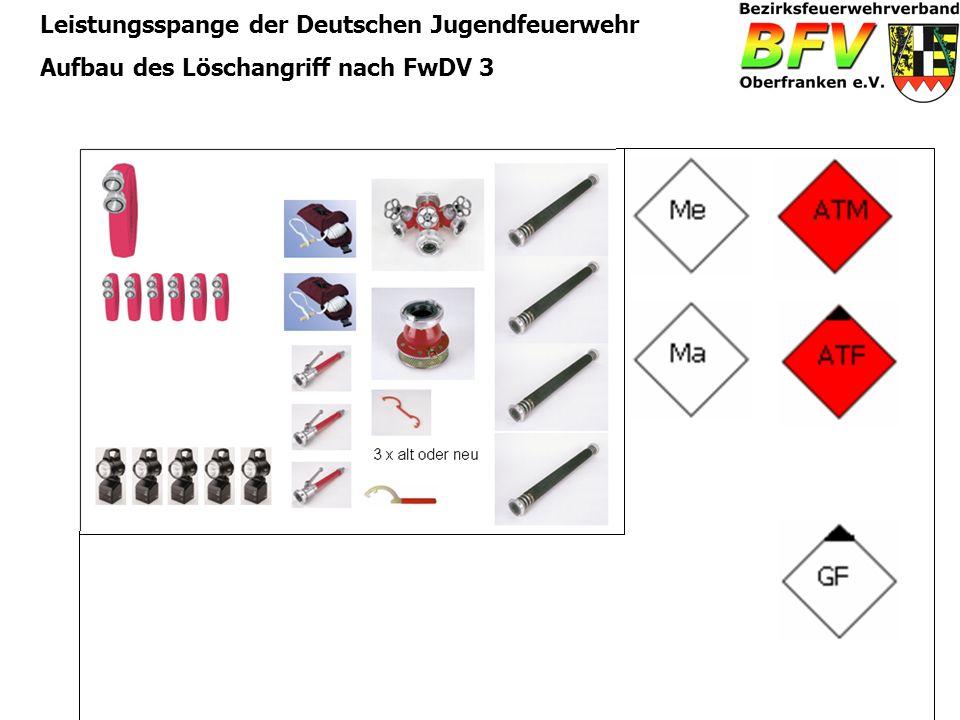Leistungsspange der Deutschen Jugendfeuerwehr Aufbau des Löschangriff nach FwDV 3