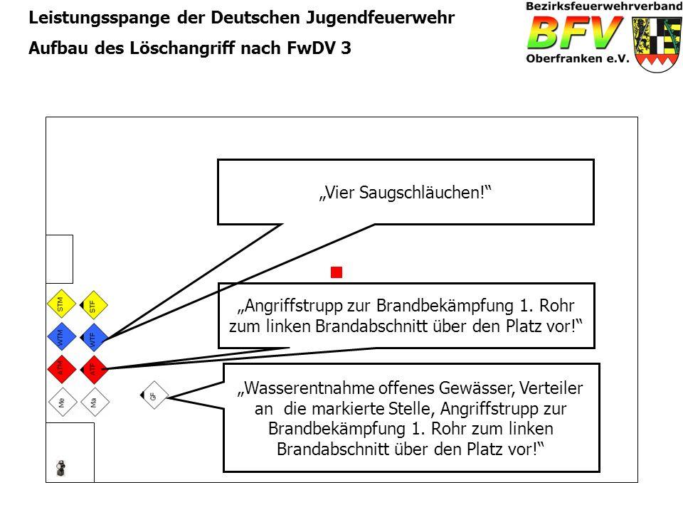Leistungsspange der Deutschen Jugendfeuerwehr Aufbau des Löschangriff nach FwDV 3 Wasserentnahme offenes Gewässer, Verteiler an die markierte Stelle,