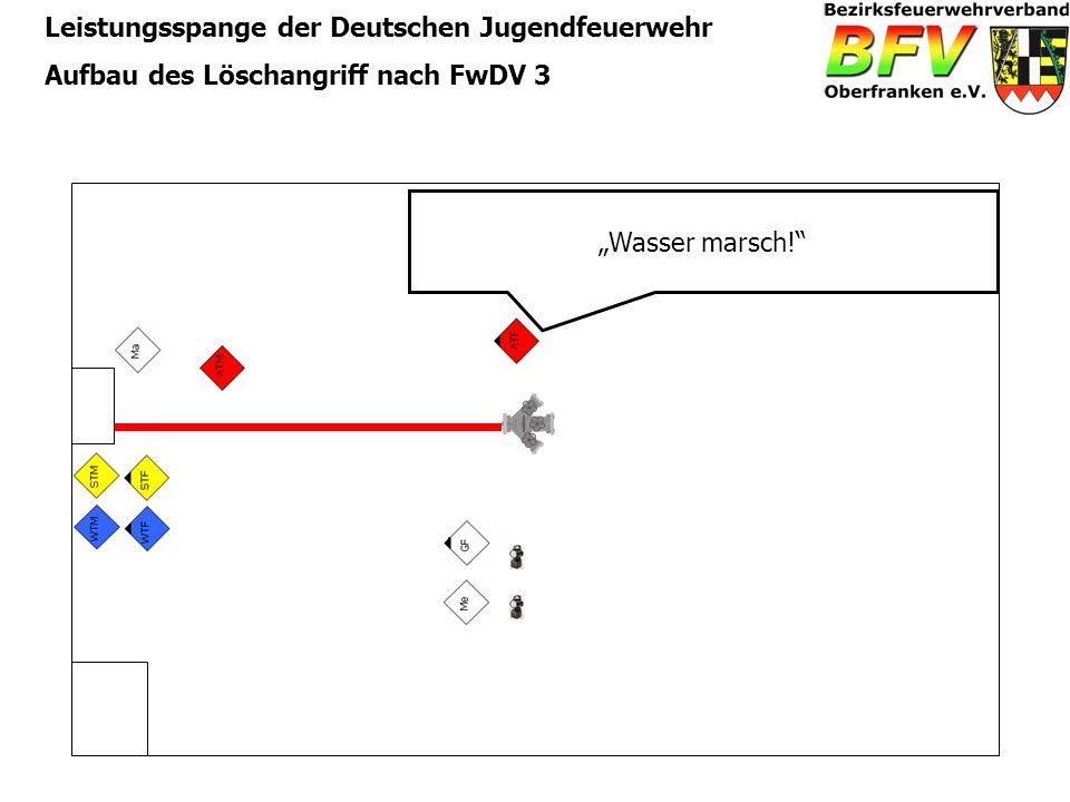 Leistungsspange der Deutschen Jugendfeuerwehr Aufbau des Löschangriff nach FwDV 3 Wasser marsch!