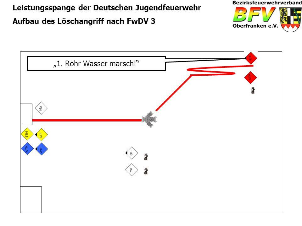 Leistungsspange der Deutschen Jugendfeuerwehr Aufbau des Löschangriff nach FwDV 3 1. Rohr Wasser marsch!