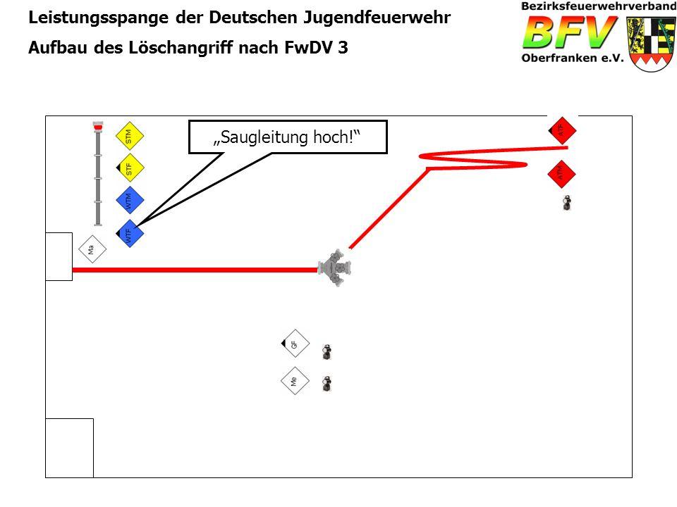 Leistungsspange der Deutschen Jugendfeuerwehr Aufbau des Löschangriff nach FwDV 3 Saugleitung hoch!