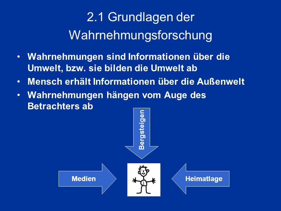 2.1 Grundlagen der Wahrnehmungsforschung Wahrnehmungen sind Informationen über die Umwelt, bzw. sie bilden die Umwelt ab Mensch erhält Informationen ü