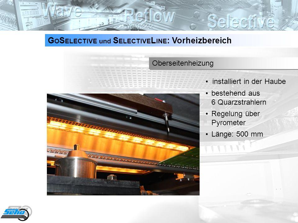 11 G O S ELECTIVE und S ELECTIVE L INE : Vorheizbereich installiert in der Haube bestehend aus 6 Quarzstrahlern Regelung über Pyrometer Länge: 500 mm