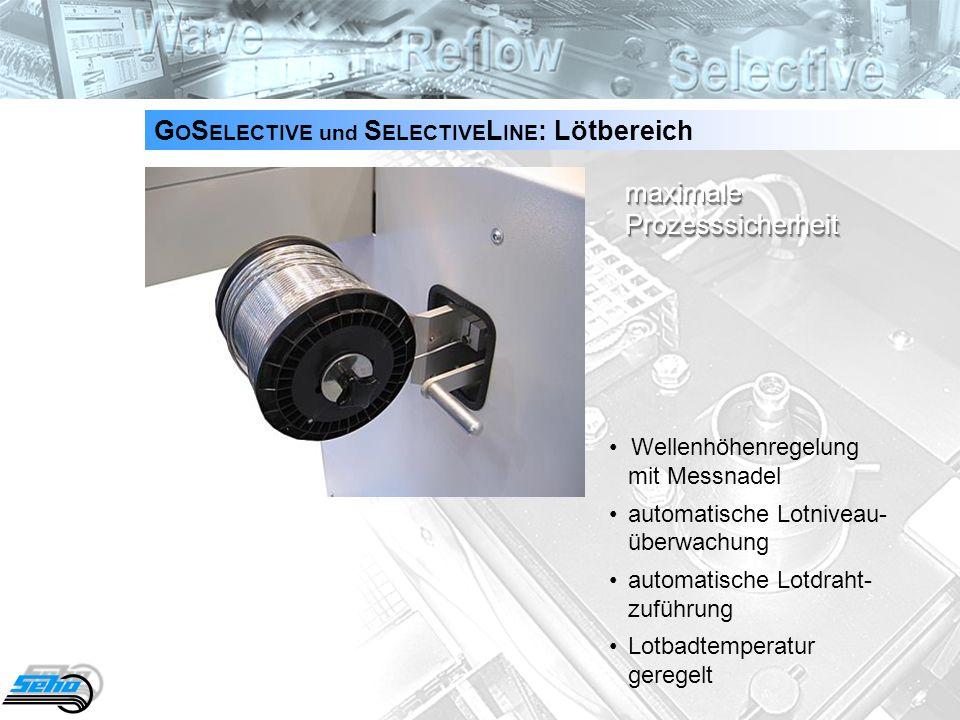 14 G O S ELECTIVE und S ELECTIVE L INE : Lötbereich Wellenhöhenregelung mit Messnadel automatische Lotniveau- überwachung automatische Lotdraht- zufüh