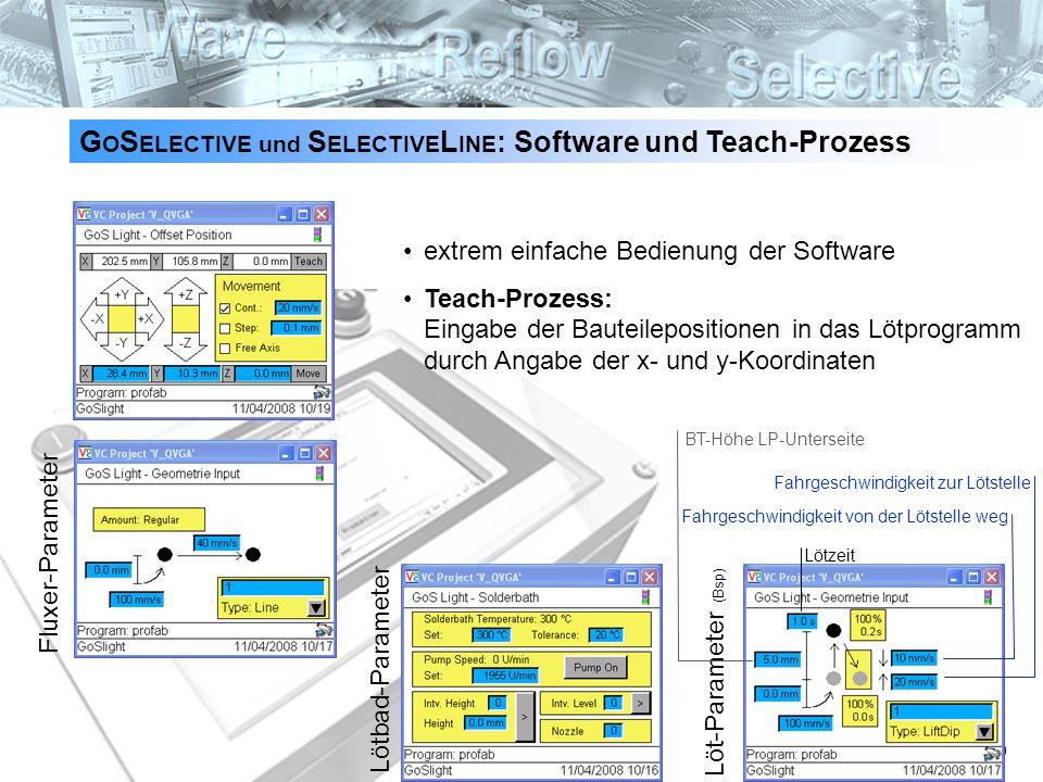 20 G O S ELECTIVE und S ELECTIVE L INE : Software und Teach-Prozess extrem einfache Bedienung der Software Teach-Prozess: Eingabe der Bauteileposition