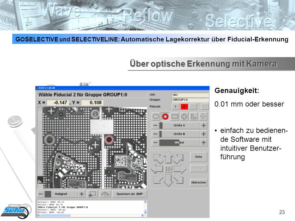 23 G O S ELECTIVE und S ELECTIVE L INE: Automatische Lagekorrektur über Fiducial-Erkennung Über optische Erkennung mit Kamera Genauigkeit: 0.01 mm ode