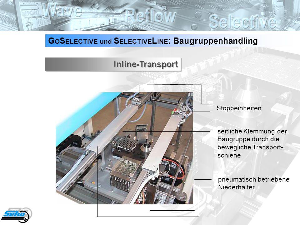 5 G O S ELECTIVE und S ELECTIVE L INE : Baugruppenhandling Inline-TransportInline-Transport Stoppeinheiten seitliche Klemmung der Baugruppe durch die