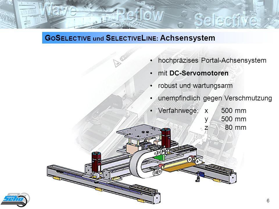 6 G O S ELECTIVE und S ELECTIVE L INE: Achsensystem hochpräzises Portal-Achsensystem mit DC-Servomotoren robust und wartungsarm unempfindlich gegen Ve