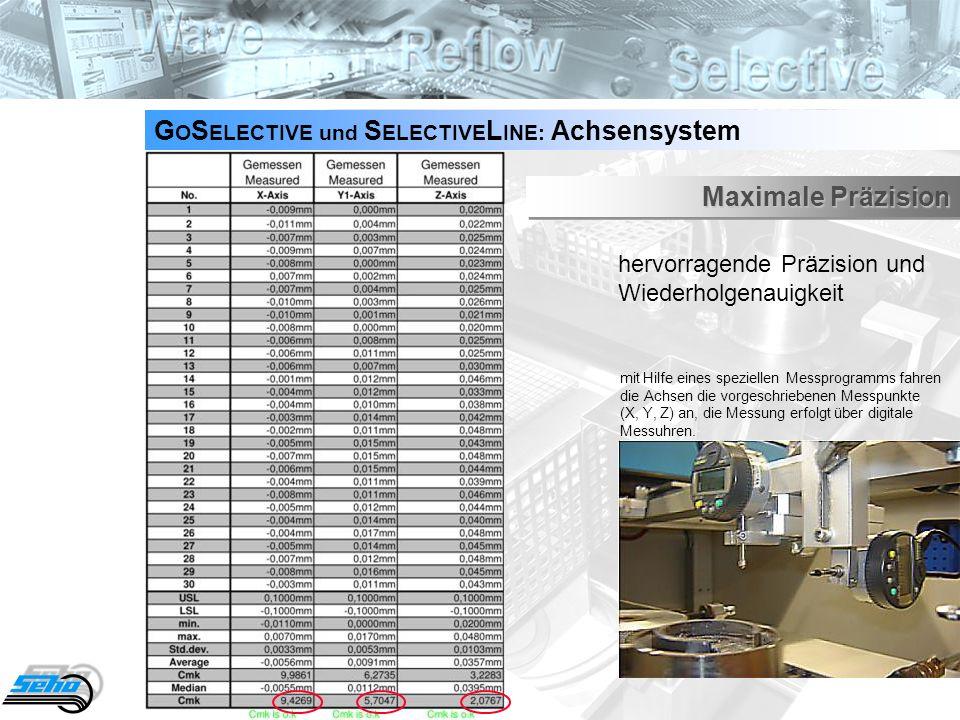7 G O S ELECTIVE und S ELECTIVE L INE: Achsensystem Maximale Präzision hervorragende Präzision und Wiederholgenauigkeit mit Hilfe eines speziellen Mes