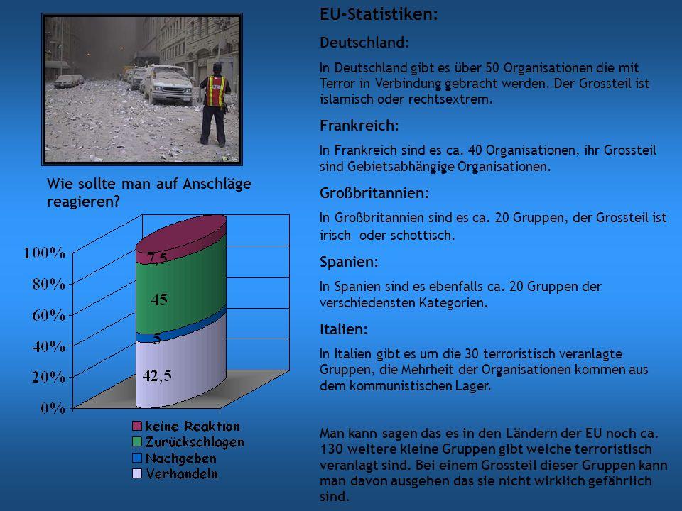 EU-Statistiken: Deutschland: In Deutschland gibt es über 50 Organisationen die mit Terror in Verbindung gebracht werden. Der Grossteil ist islamisch o