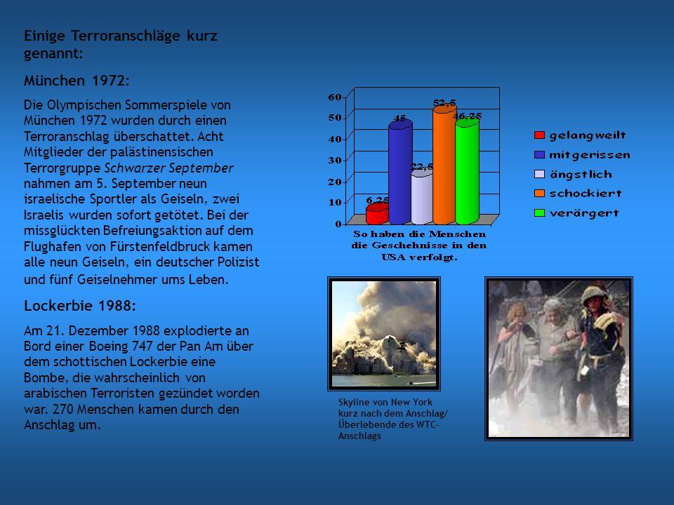 Wie lange glauben Sie gibt es schon Terrorismus? Bilder der Gewalt: