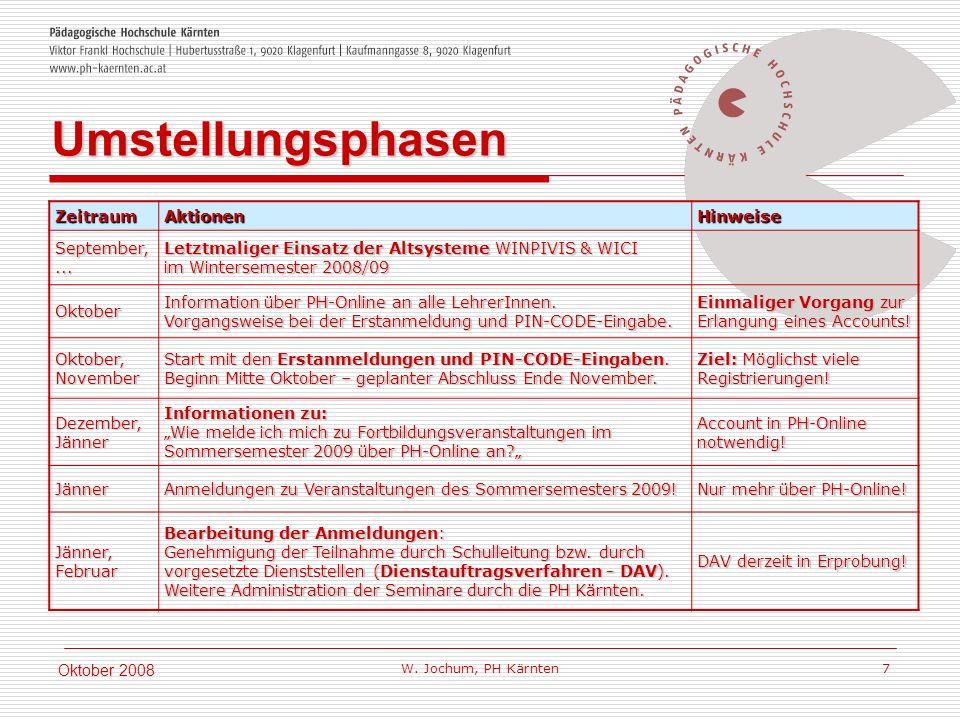 W. Jochum, PH Kärnten 7 Oktober 2008 Umstellungsphasen Zeitraum AktionenHinweise September,... Letztmaliger Einsatz der Altsysteme WINPIVIS & WICI im