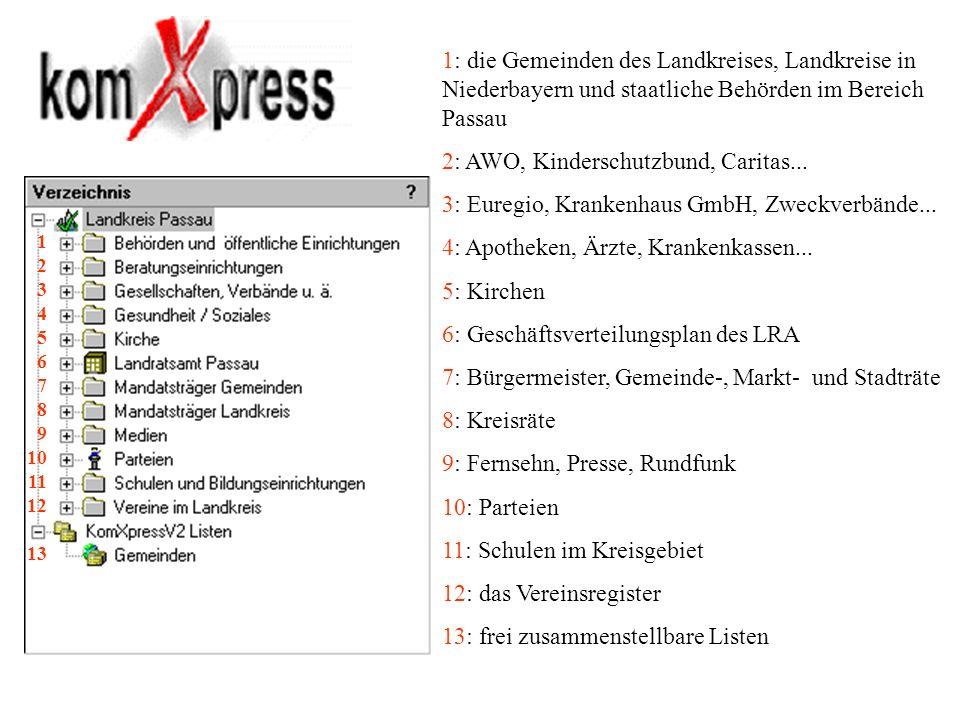 1 2 3 4 5 6 7 8 9 10 11 12 13 1: die Gemeinden des Landkreises, Landkreise in Niederbayern und staatliche Behörden im Bereich Passau 2: AWO, Kindersch