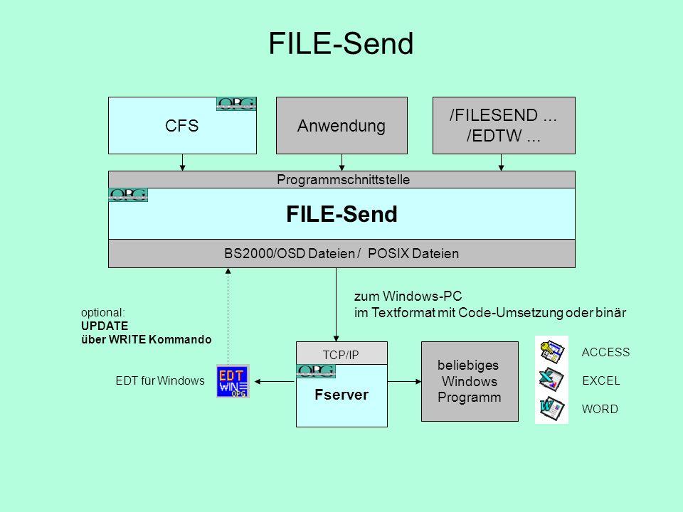 CFS FILE-Send BS2000/OSD Dateien / POSIX Dateien beliebiges Windows Programm ACCESS EXCEL WORD Anwendung Programmschnittstelle TCP/IP Fserver zum Wind