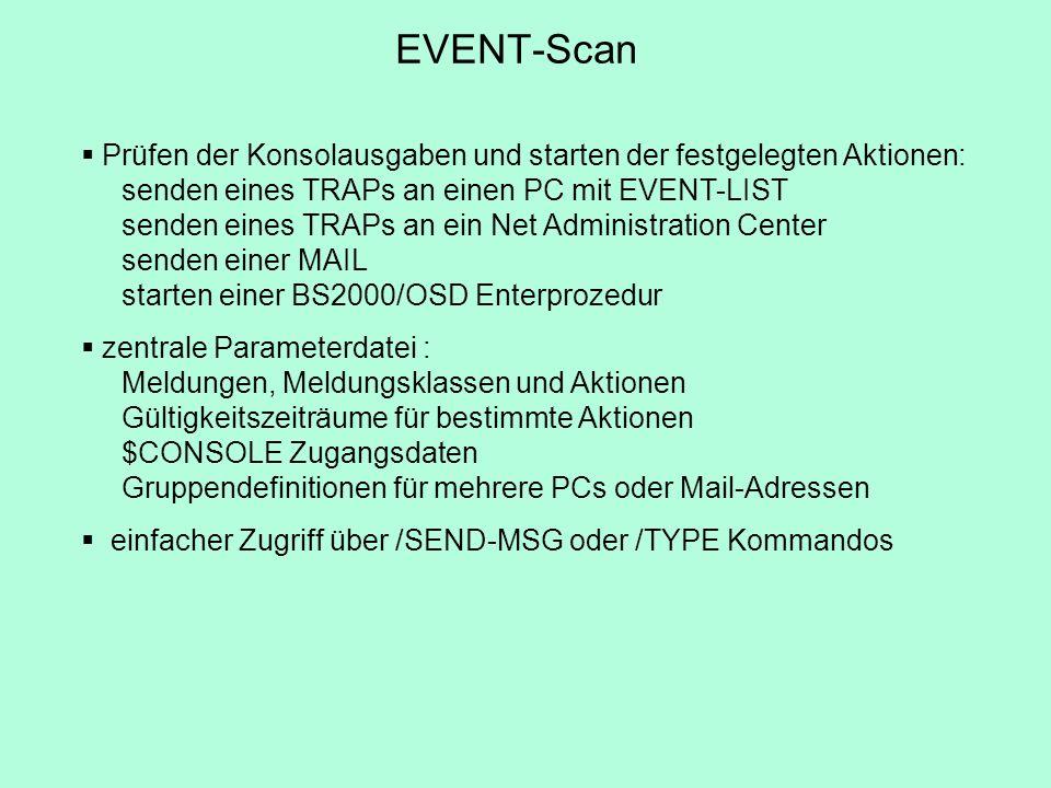 EVENT-List