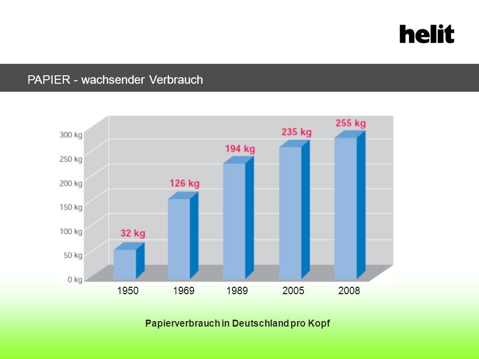 PAPIER - wachsender Verbrauch 1950 1969 1989 2005 2008 Papierverbrauch in Deutschland pro Kopf