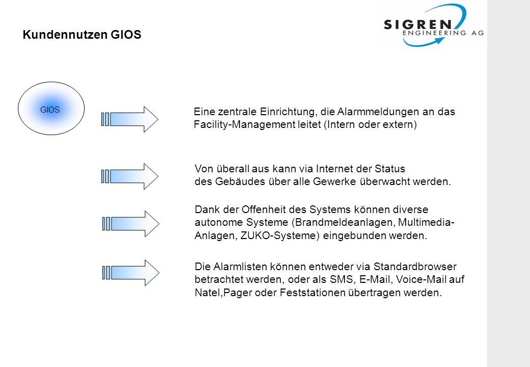 Kundennutzen GIOS Eine zentrale Einrichtung, die Alarmmeldungen an das Facility-Management leitet (Intern oder extern) GIOS Dank der Offenheit des Systems können diverse autonome Systeme (Brandmeldeanlagen, Multimedia- Anlagen, ZUKO-Systeme) eingebunden werden.