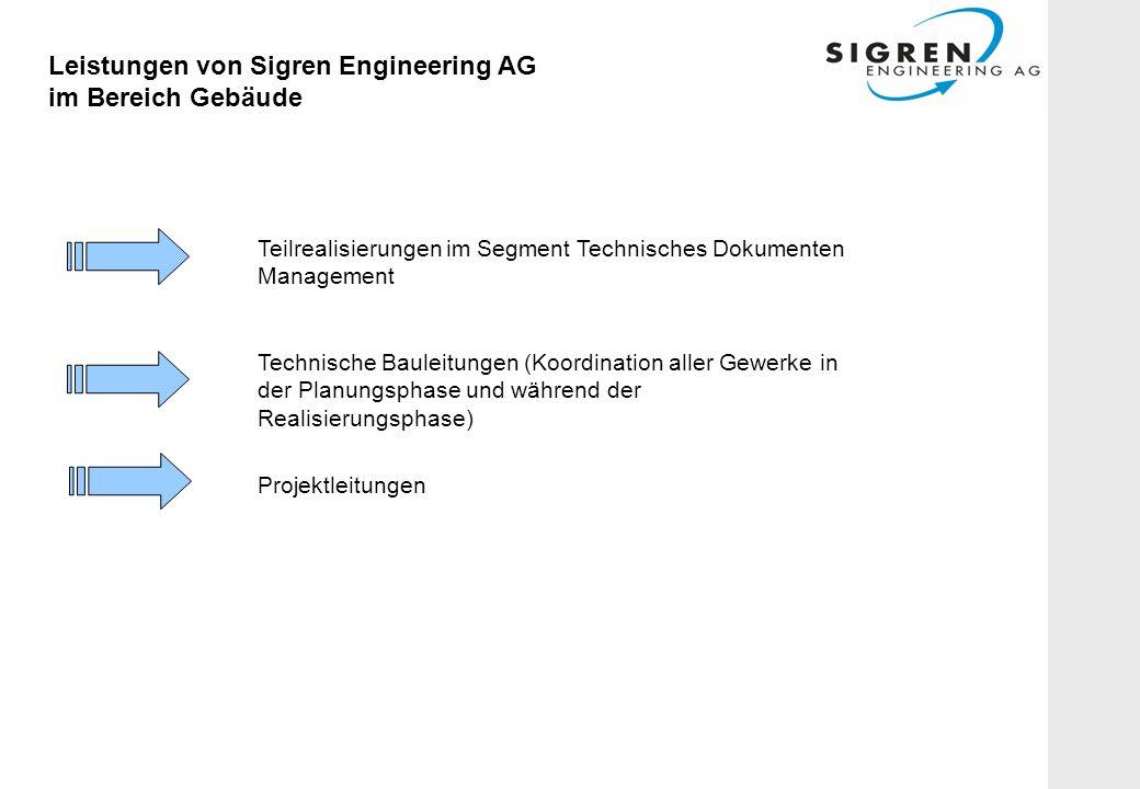 Leistungen von Sigren Engineering AG im Bereich Gebäude Teilrealisierungen im Segment Technisches Dokumenten Management Projektleitungen Technische Bauleitungen (Koordination aller Gewerke in der Planungsphase und während der Realisierungsphase)